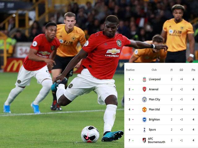 Pogba lại tranh đá 11m ở MU: Vết xe đổ Mourinho, Solskjaer cần sớm hành động - 3