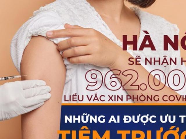Hà Nội sẽ nhận hơn 962.000 liều vắc xin phòng COVID-19, những ai được ưu tiên tiêm trước?