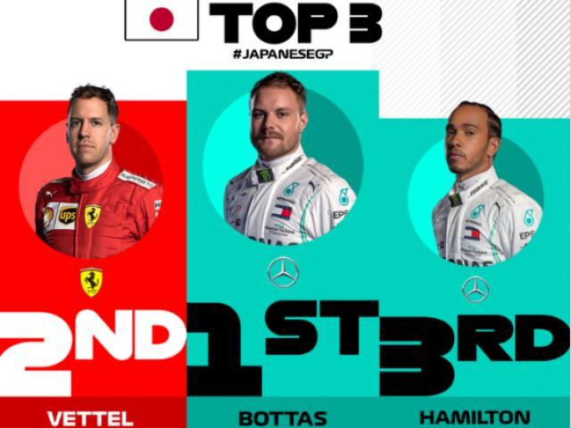 "Đua xe F1, Japanese GP: Ferrari ""tự vấp ngã"", Mercedes vẫn bất bại - 7"