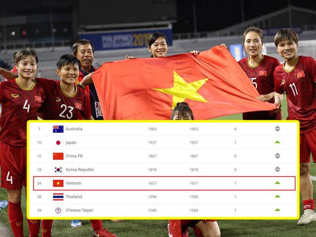 """ĐT nữ Việt Nam lọt top 5 đội mạnh nhất châu Á, xếp trên """"kình địch"""" Thái Lan"""