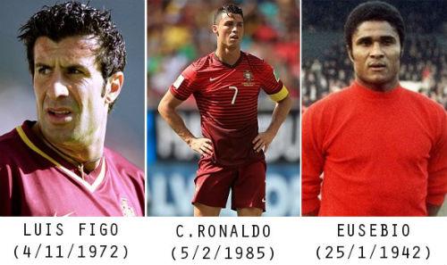 Ronaldo có thắng nổi Báo đen?