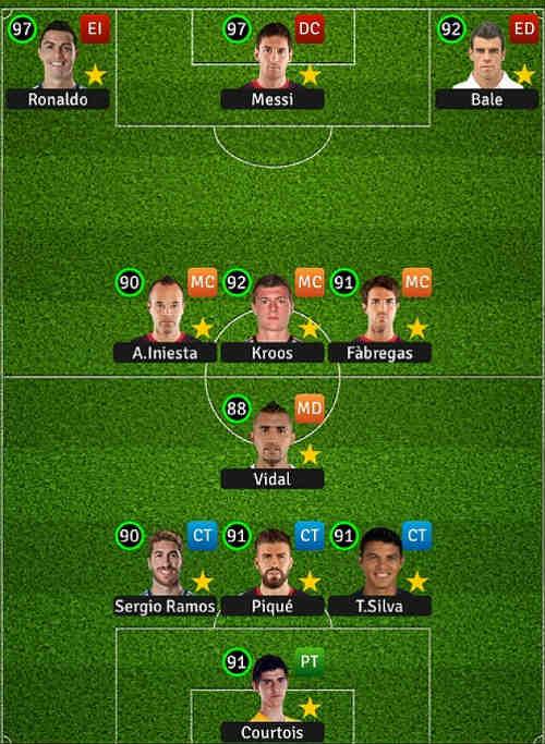 """Pique chọn 4 cầu thủ Real vào """"đội hình trong mơ"""""""