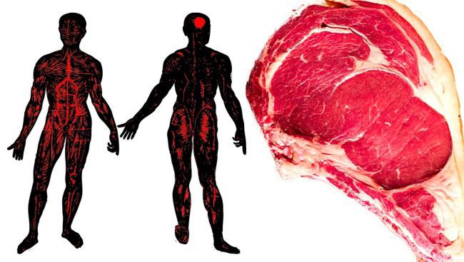 Dấu hiệu cảnh báo cơ thể đang gặp nguy hiểm vì ăn thịt - hình ảnh 6
