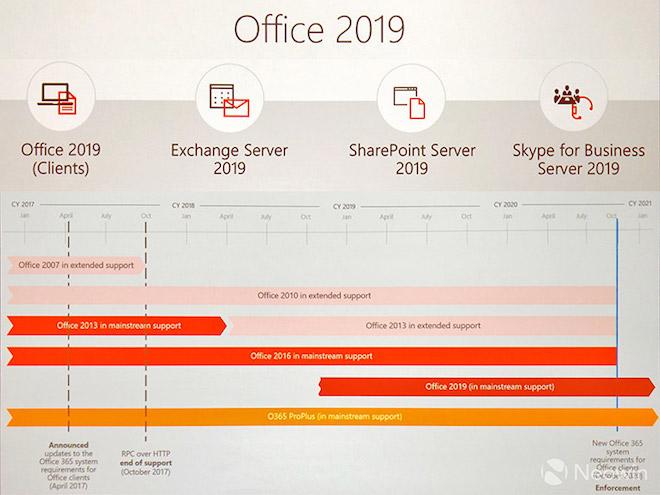 Office 2019 sẽ ra mắt vào cuối 2018 - 1