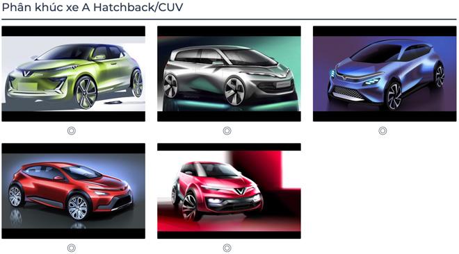 Xem qua bộ sưu tập 35 mẫu xe VinFast Premium sắp ra mắt - 5