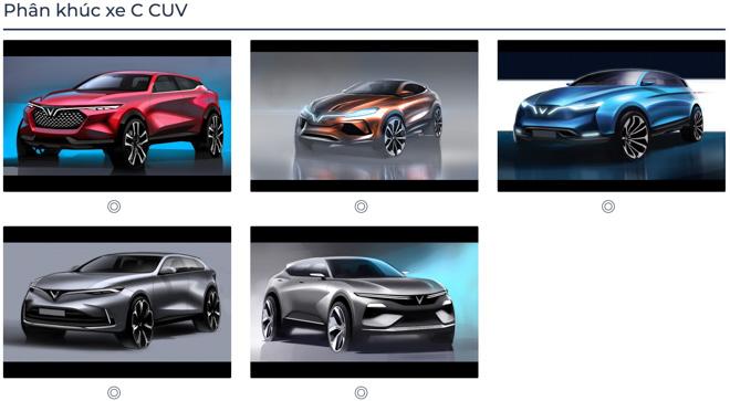 Xem qua bộ sưu tập 35 mẫu xe VinFast Premium sắp ra mắt - 8