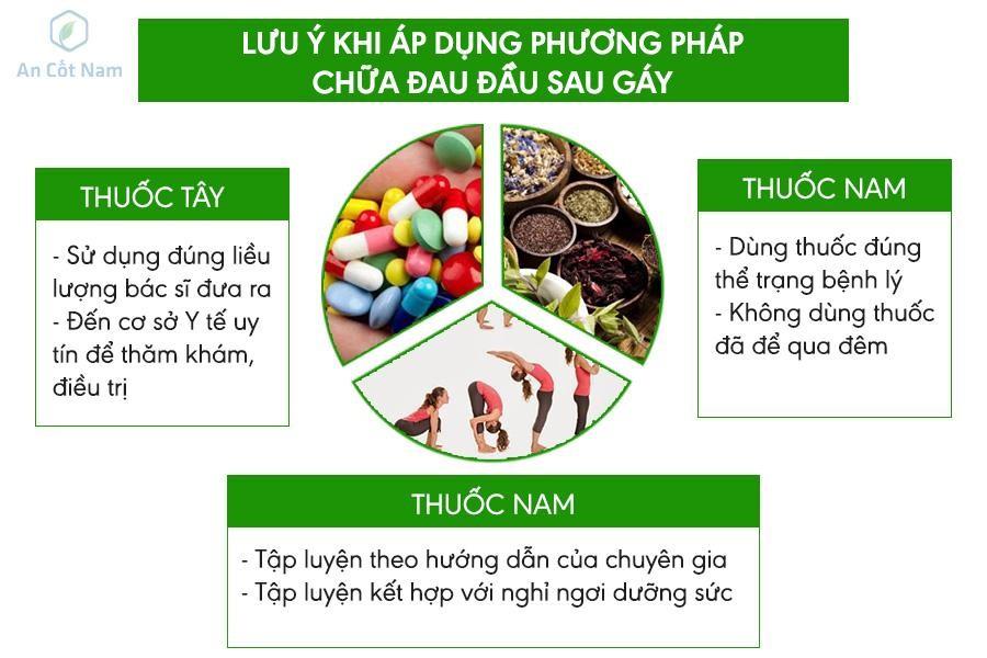 dau dau sau gay Nguyen nhan trieu chung va cach chua dau sau gay 3 1548035108 665 width900height600 - Đau (nửa đầu) sau gáy bên trái, phải: Triệu chứng, nguyên nhân, cách chữa trị