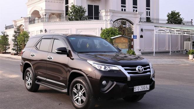 Toyota ha tinh, Giá fortuner 2019