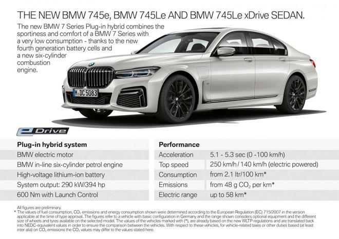 BMW 7-Series 2020 được bổ sung thêm phiên bản hybrid - 2