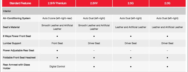 Lộ hình ảnh Toyota Camry chính hãng thế hệ mới đã được nhập về Việt Nam - 13