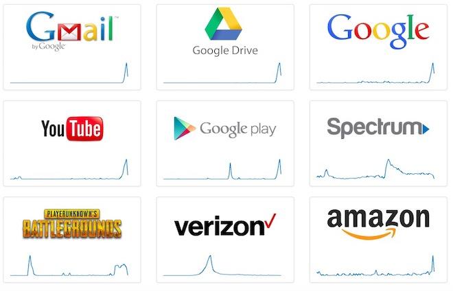 Gmail bị sự cố khó truy cập ở nhiều nơi trên thế giới vào sáng 13/3 - 4