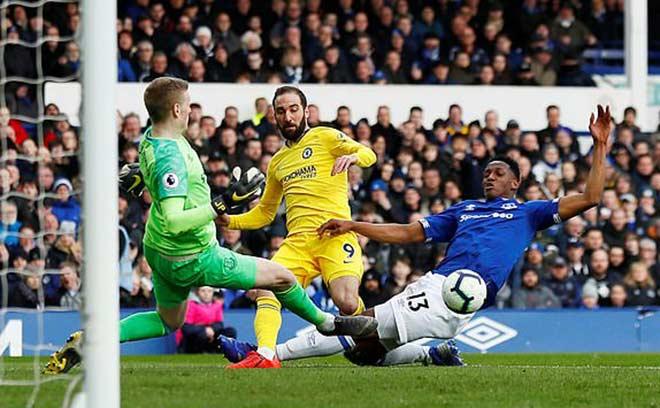Everton 2-0 Chelsea: The Blue choáng ván