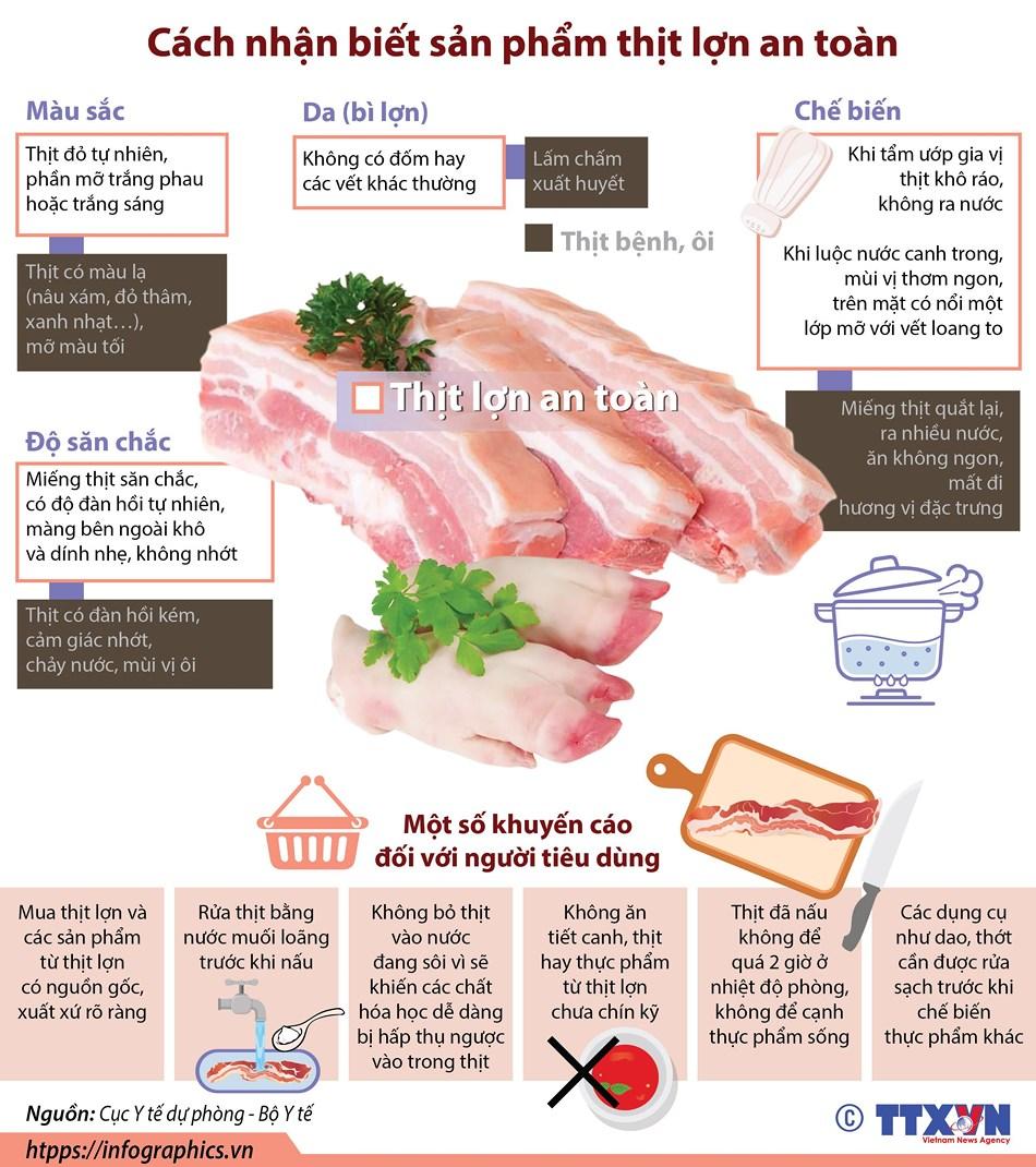 Cách nhận biết sản phẩm thịt lợn an toàn - 1