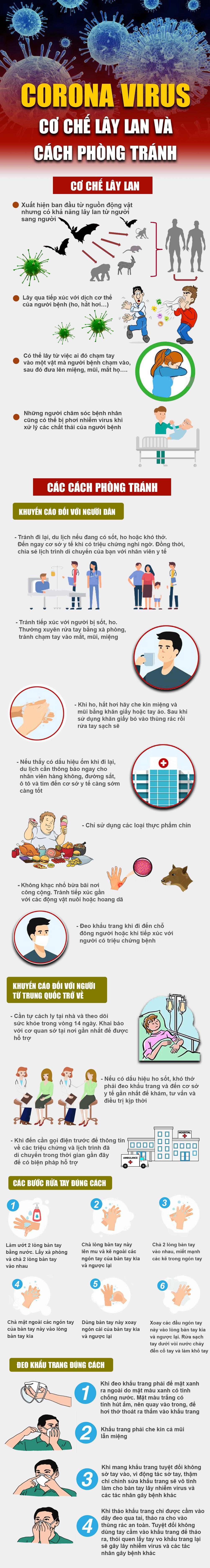 Nóng: Lễ tân khách sạn dương tính với virus Corona, Bộ Y tế công bố dịch ở Khánh Hòa - 2