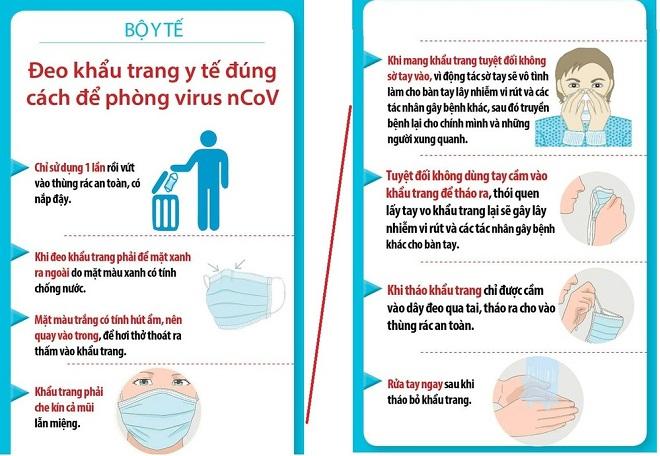 Lưu ý khi đi xe máy giữa dịch virus Corona - 2