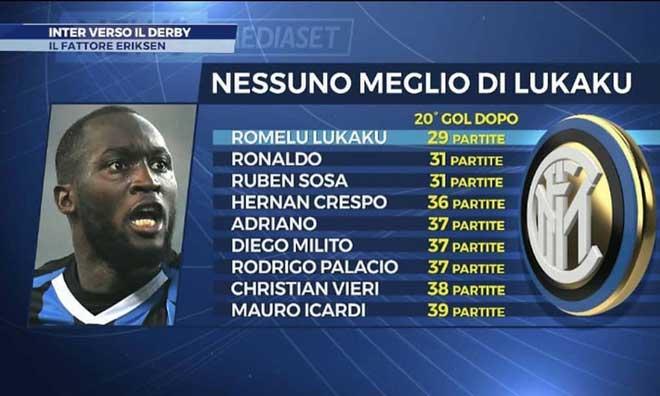 """Lukaku ghi 20 bàn nhanh nhất lịch sử Inter: """"Rô béo"""", Adriano chào thua - 2"""