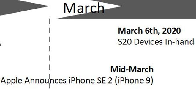 Người kế nhiệm iPhone 9 – iPhone SE sẽ ra mắt vào giữa tháng 3 - 2