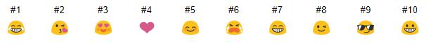 Google cho phép tự chế emoji, chẳng hạn 'tình yêu khẩu trang thời dịch Corona' - 2