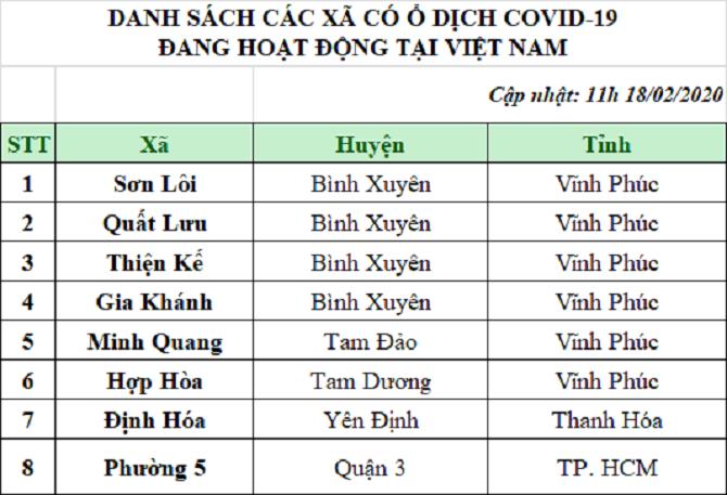Hà Nội phát hiện thêm 29 người từ vùng dịch Covid-19 cần giám sát - 2