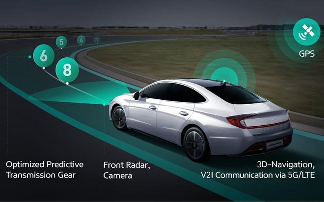 Hyundai và KIA phát triển thành công hộp số thông minh ICT