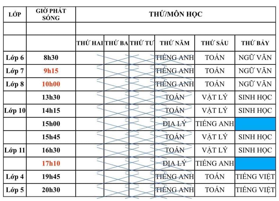 Lịch học chi tiết học trên truyền hình cho học sinh Hà Nội từ khối lớp 4 đến lớp 11 - 1