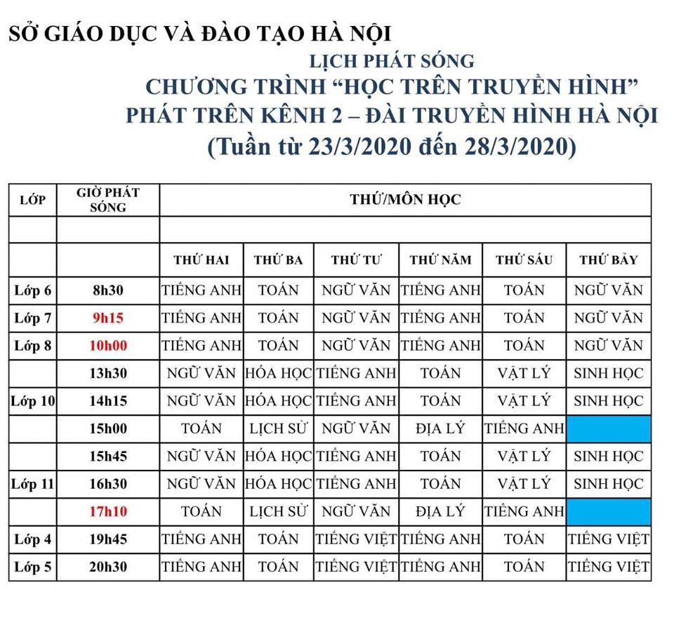 Lịch học chi tiết học trên truyền hình cho học sinh Hà Nội từ khối lớp 4 đến lớp 11 - 2