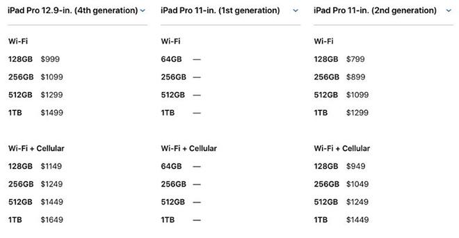 Manh mối thông số kỹ thuật chính iPhone 12 được ẩn trong iPad Pro - 3