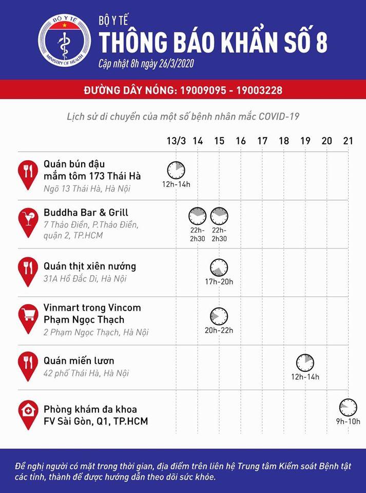 Lộ trình di chuyển dày đặc của bệnh nhân thứ 148 nhiễm Covid-19 tại Việt Nam - 2