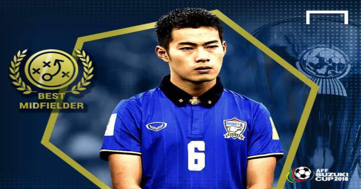Cầu thủ Thái đến V-League: Chiêu trò để làm giá!