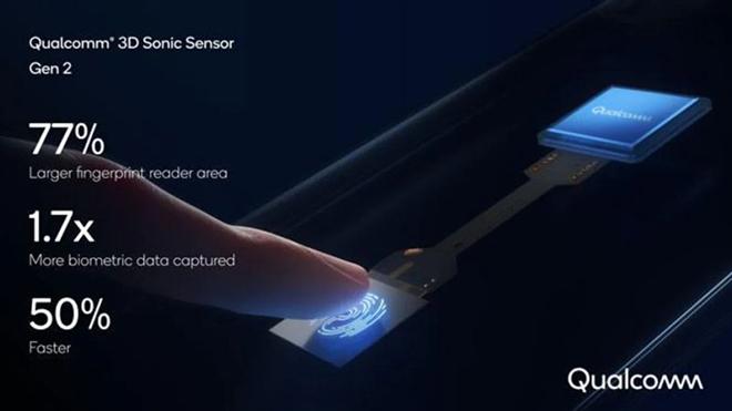 Đây chính là công nghệ siêu xịn trên Galaxy S21 và iPhone 13? - 3