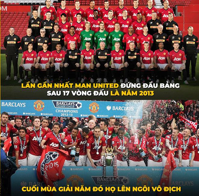 """Ảnh chế: Man Utd """"lên đỉnh"""" ngoại hạng Anh, fan mơ chức vô địch - 4"""