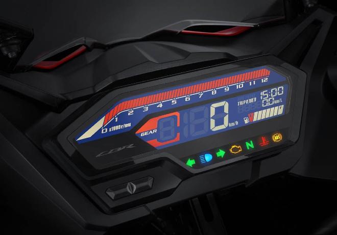 Ngắm 2021 Honda CBR150R hoàn toàn mới, giá từ 59,3 triệu đồng - 7
