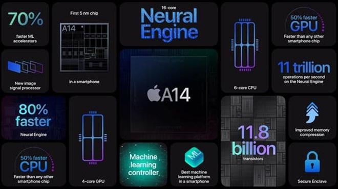 Lộ diện iPhone SE Plus mạnh như iPhone 12, iFan lại hóng đợi - 3