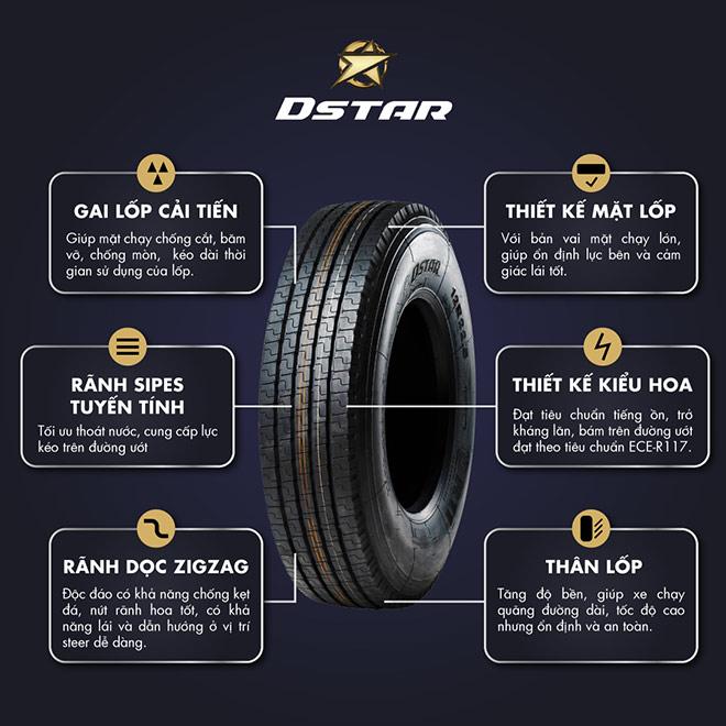Lốp xe radial - giải pháp và xu hướng lăn bánh toàn cầu - 2