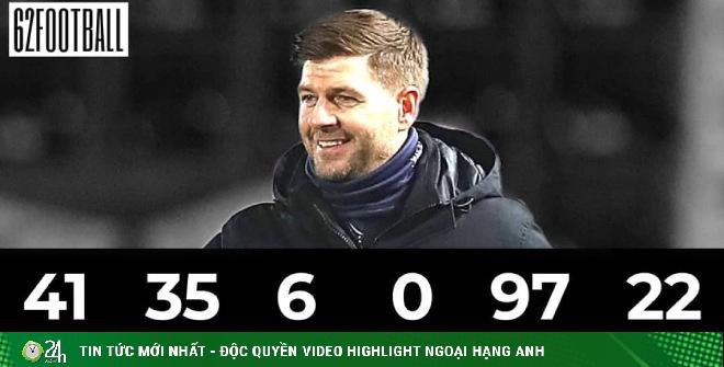 Đội của huyền thoại Gerrard khủng nhất châu Âu: Bất bại 41 trận, ghi gần 100 bàn