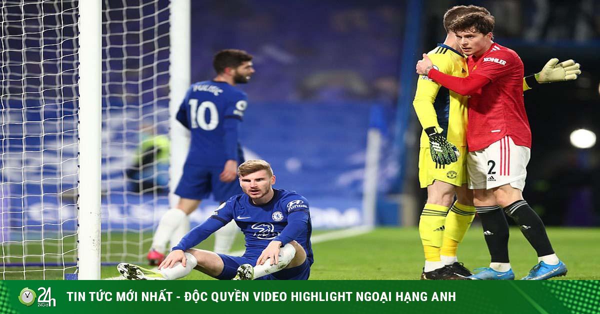 BXH Ngoại hạng Anh: MU tự làm khó mình, Liverpool đe dọa top 4
