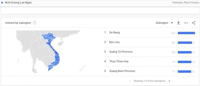 """""""Hot trend"""" Google ngày 2/3: Ninh Dương Lan Ngọc, Real Madrid, Everton - 3"""