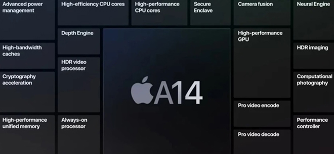 Bị nâng giá chip, iPhone 13 sẽ đắt hơn? - 4