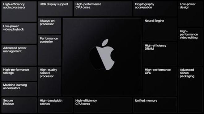 """""""Bộ não"""" iPhone 13 sẵn sàng chờ lệnh sản xuất - 3"""