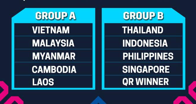 Lịch thi đấu bóng đá AFF Cup 2018 của đội tuyển Việt Nam - 1