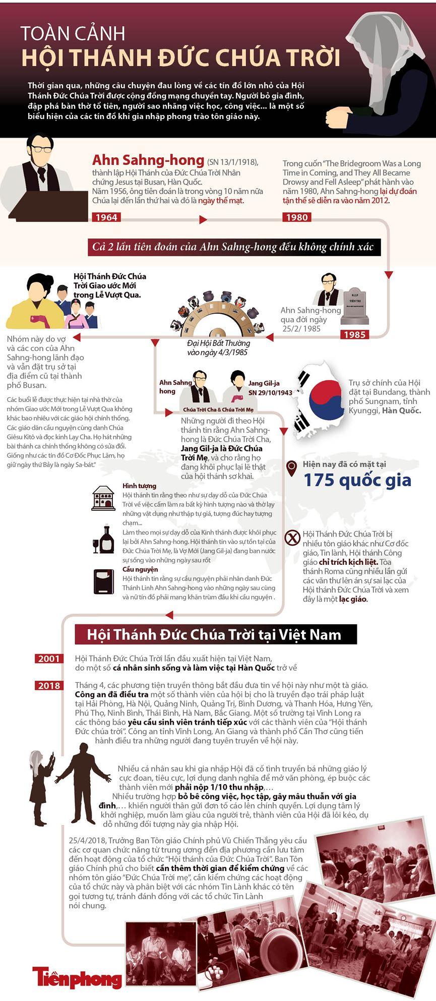[Infographics] Chân tướng Hội Thánh Đức Chúa Trời gây xôn xao dư luận - 1