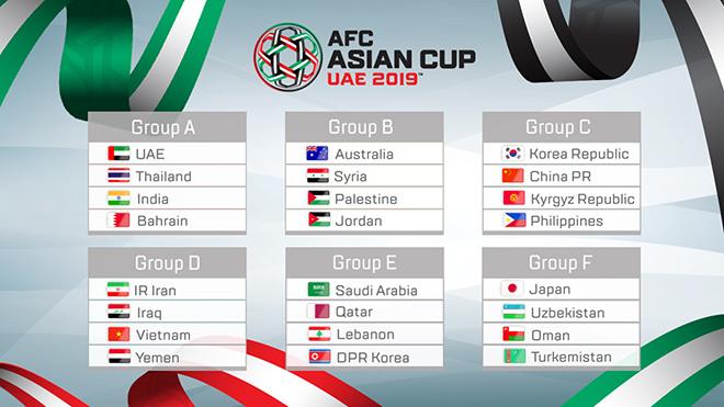 ĐT Việt Nam đấu Iran, Iraq: HLV Park Hang Seo không ngán Tây Á ở Asian Cup - 1