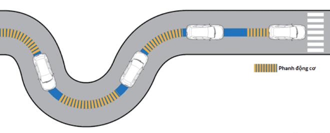 Nissan X-Trail - Chiếc crossover 5+2 sở hữu những tính năng công nghệ của xe hạng sang - 4