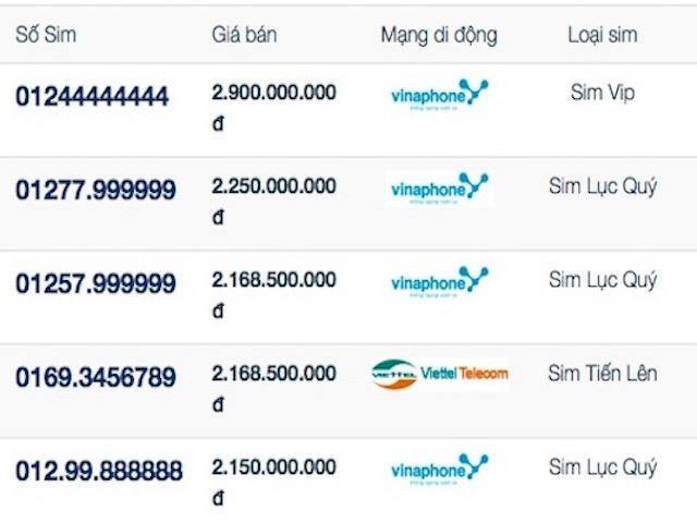 60 triệu thuê bao 11 số chuẩn bị chuyển thành 10 số