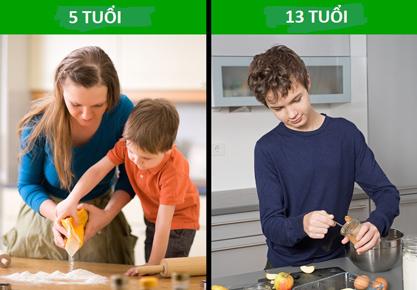 Muốn con tự lập, cha mẹ phải dạy trẻ làm được những điều này trước tuổi 13 - 3