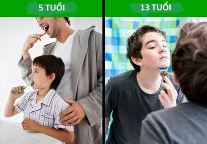 Muốn con tự lập, cha mẹ phải dạy trẻ làm được những điều này trước tuổi 13 - 5