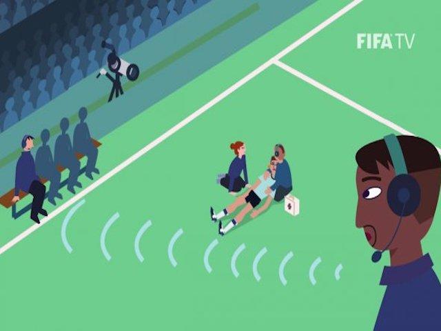 Bí ẩn công nghệ đặc biệt theo dõi đường chạy các cầu thủ tại World Cup 2018