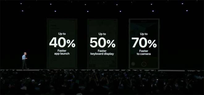 """5 Đổi thay gây """"hoang mang"""" lúc nâng cấp lên iOS 12"""