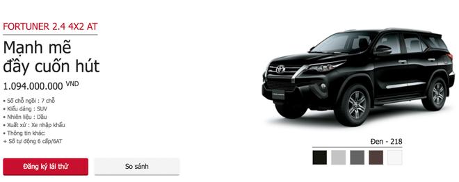Toyota Fortuner máy dầu số tự động sắp về Việt Nam, giá từ 1,094 tỷ đồng - 1