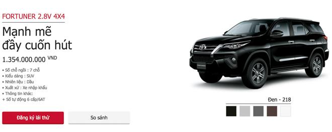 Toyota Fortuner máy dầu số tự động sắp về Việt Nam, giá từ 1,094 tỷ đồng - 3